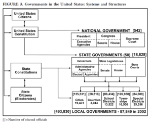 Intergovernmental Relations-1.png
