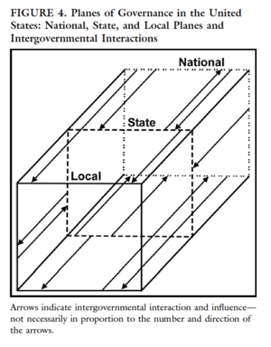 Intergovernmental Relations-2.png